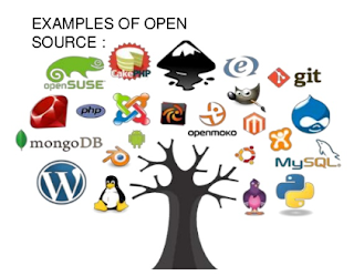 http://www.driversprintworld.com/2018/04/about-open-source-software.html