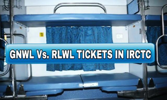 Between GNWL and RLWL