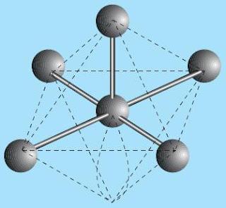 Bentuk molekul IF5