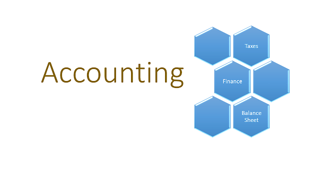 accounting, meaning of accounting, accounting concept, basics of accounting, accounting standards,accounting activities, role of accounting