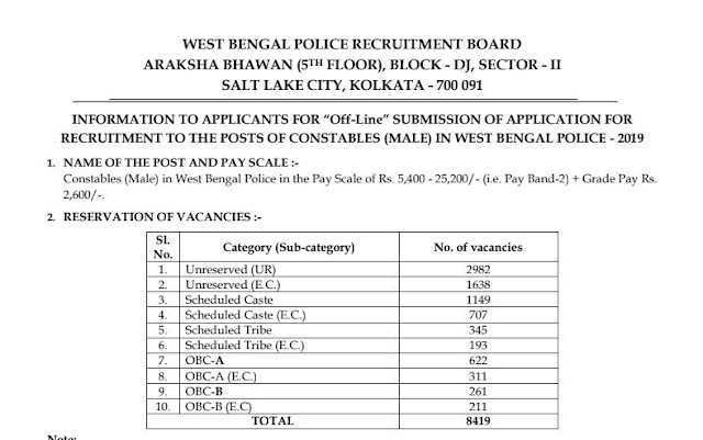 WB Police Recruitment 8419 Police Constable Posts