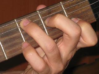 Posición de la mano izquierda.