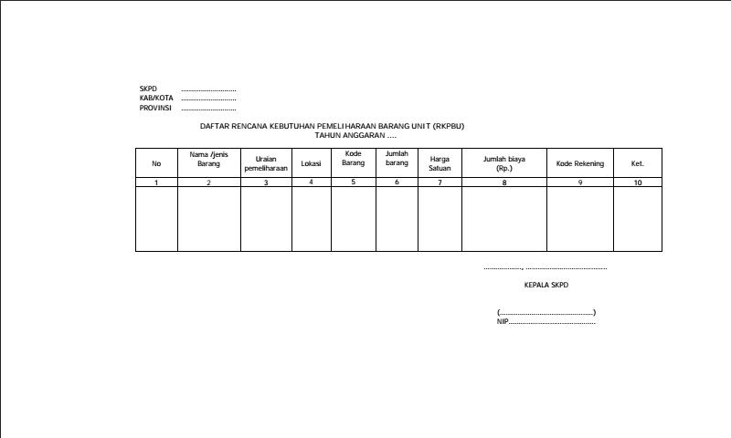Contoh Daftar Rencana Kebutuhan Pemeliharaan Barang Unit (RKPBU) dalam Inventaris Barang Sekolah