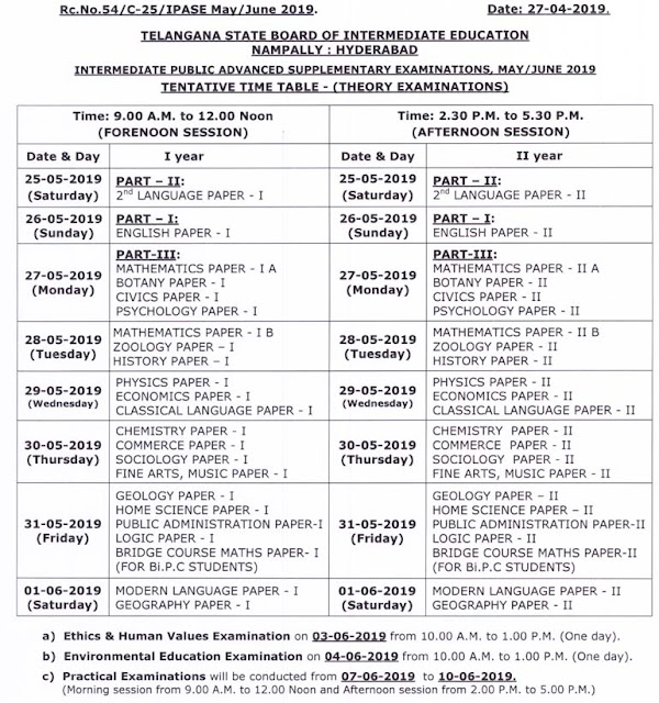 TS Inter Advanced Supplementary Exam Time Table 2019