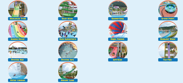 Bangi Wonderland Theme Park & Resort Games