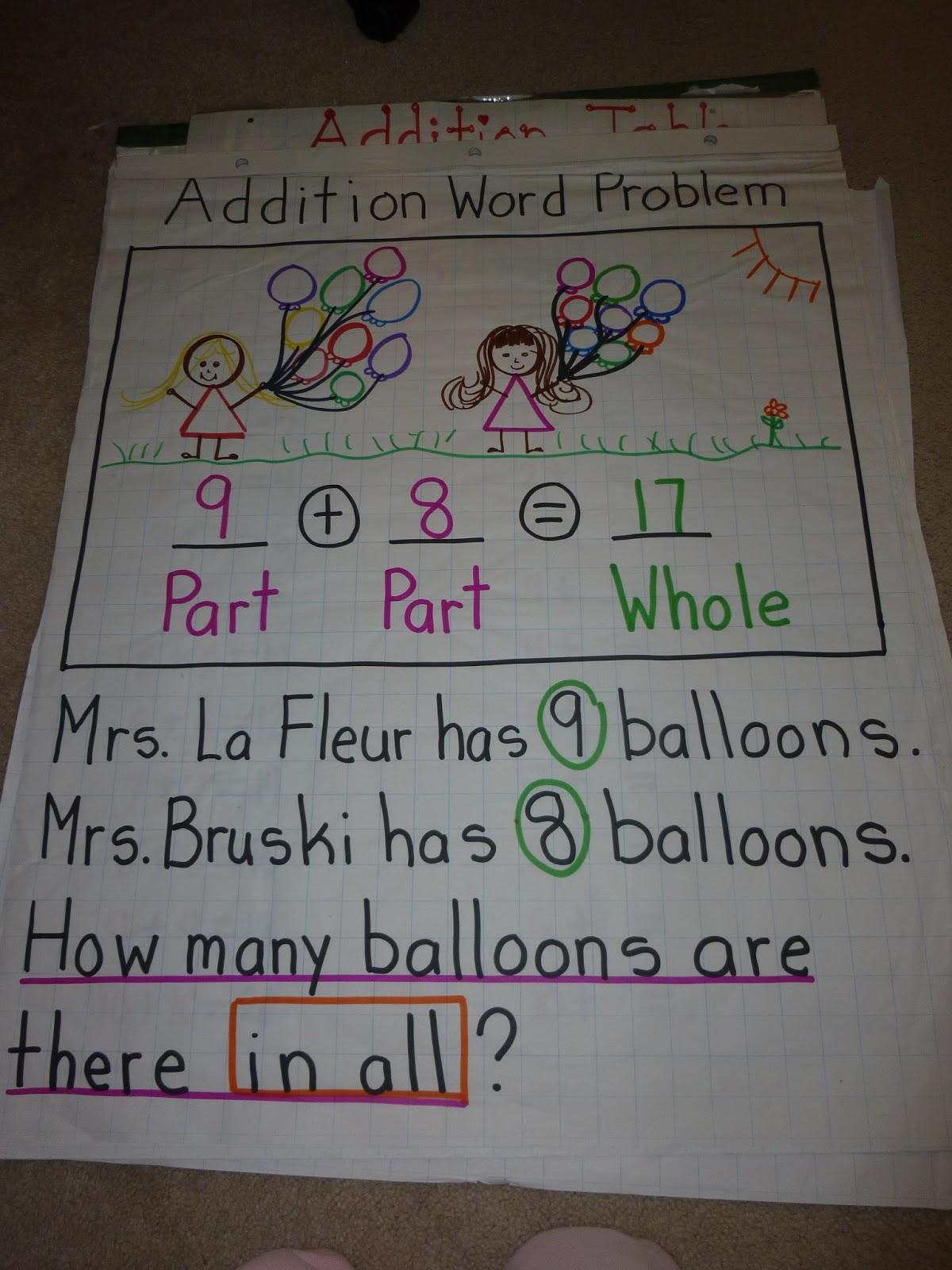 Love 2 Teach Math 2 Oa 1 Addition Word Problems Anchor Charts