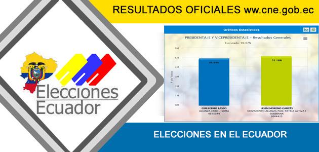 Resultados Elecciones 2017 Ecuador Oficiales CNE cne.gob.ec