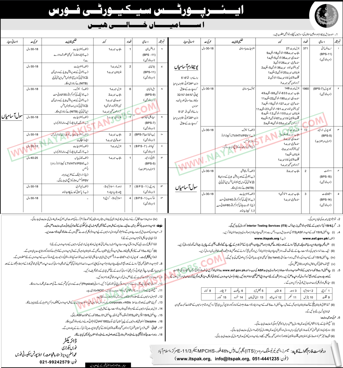 asf jobs 2019 advertisement, asf jobs 2019 application form, asf jobs 2019 last date, asf jobs 2019 last date to apply, asf jobs 2019 in karachi, asf jobs 2019 application form download, asf jobs 2019 paperpk