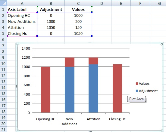 Excel Help How to make waterfall graph in excel - How To Graph Excel