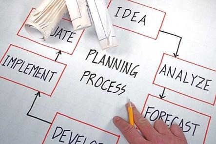 Pengertian Penggerakan dalam Perencanaan dan Organisasi