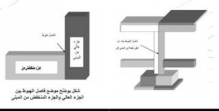 الفواصل الإنشائیة pdf