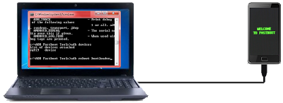 "Tutorial Lengkap Root Smartfren Andromax i Dua– 4.0"" AD685G, Tutorial Root Smartfren Andromax i Dua– 4.0"" AD685G, Cara Root Smartfren Andromax i Dua– 4.0"" AD685G, Root Smartfren Andromax i Dua– 4.0"" AD685G, Tutorial Root Smartfren Andromax i Dua– 4.0"" AD685G, Cara Root Smartfren Andromax i Dua– 4.0"" AD685G, Cara Root Smartfren Andromax i Dua– 4.0"" AD685G, Cara Flashing Smartfren Andromax i Dua– 4.0"