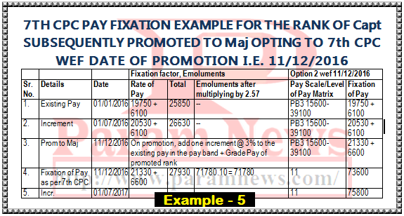 7th-cpc-pay-fixation-example-5-option-from-promotion-capt-promoted-maj-paramnews