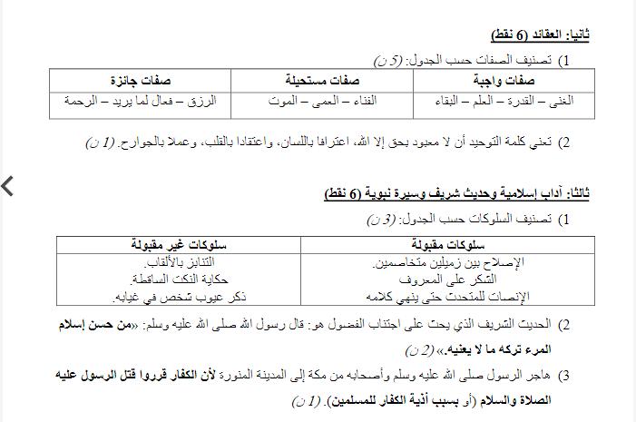 امتحانات محلية السادس ابتدائي