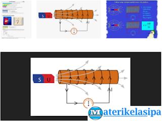 3 Faktor Terjadinya Induksi Elektromagnetik dan yang Mempengaruhi GGL Induksi