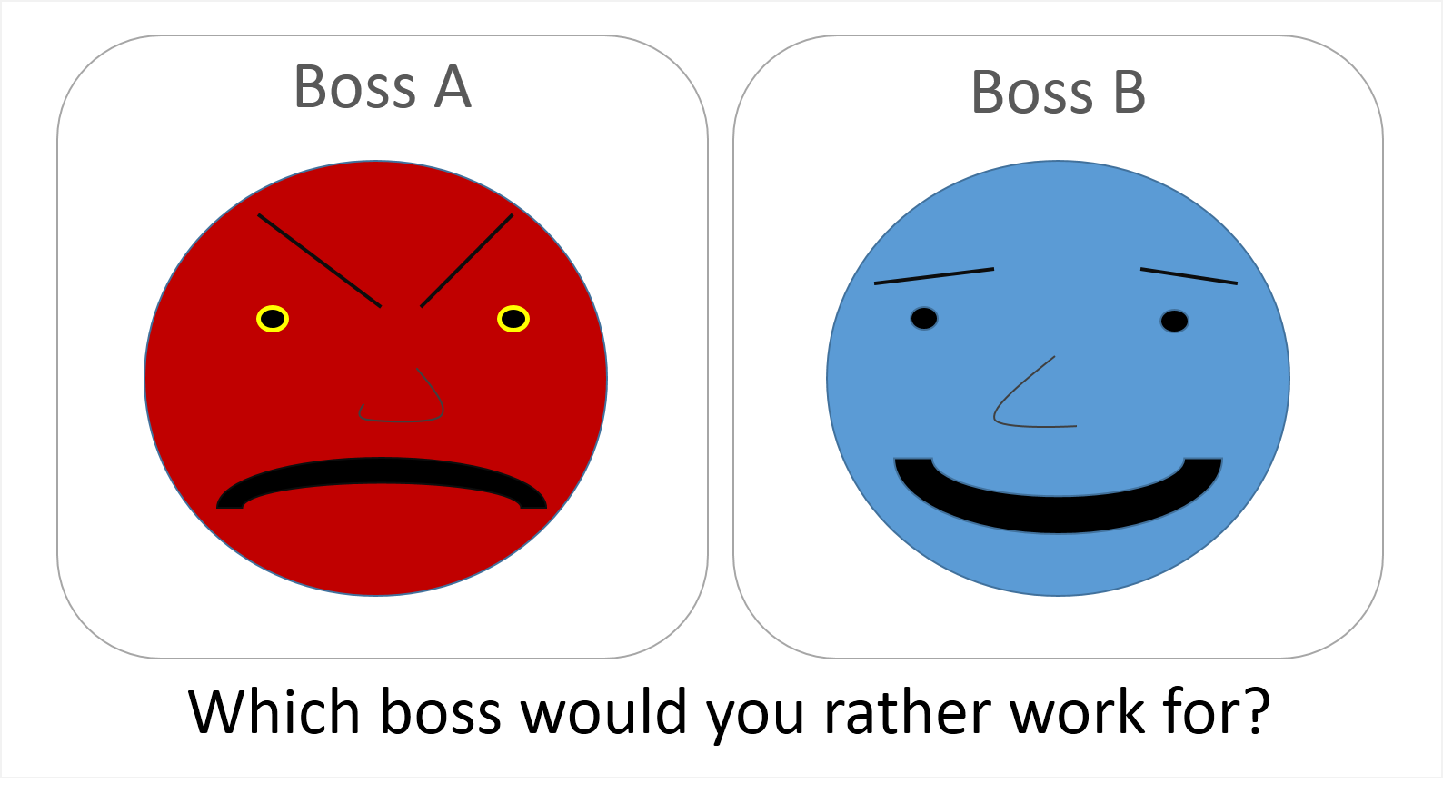 Do you want to work for a mad boss or a glad boss? You can influence this based on how you work with her.