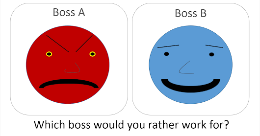 How to Have a Happy Boss