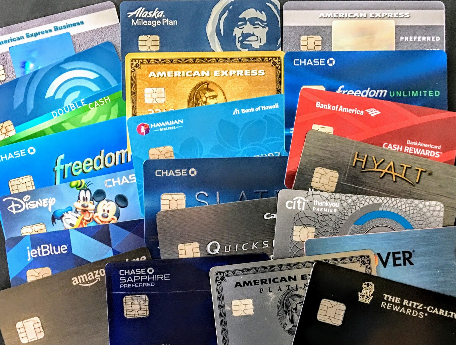 Finance Friday: Guide to the Best Travel Rewards Credit Cards of 2017