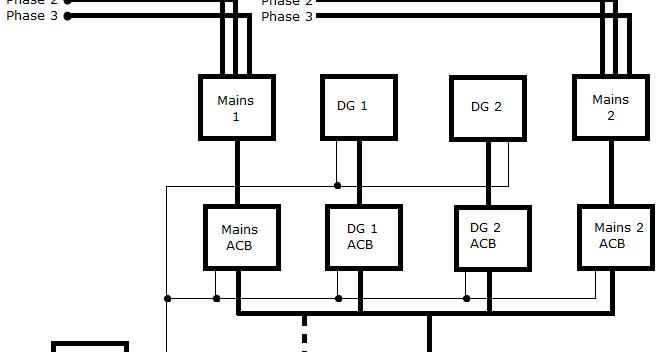Applications By Pranav Parikh: DG-Synchronization And Load