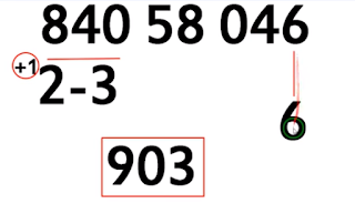 Thai Lottery 3up Final Grasp Guidelines For sixteen-12-2018 |  December Result 2018