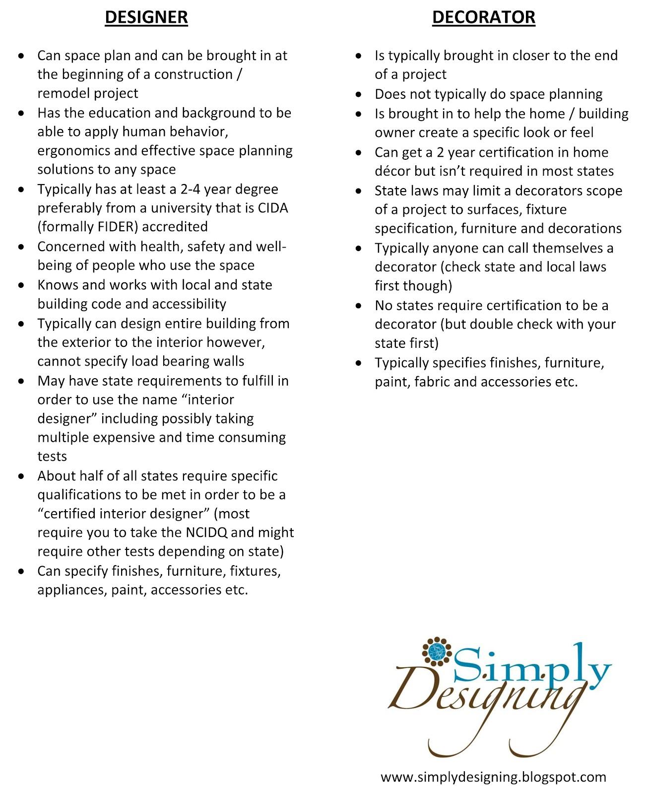 Designer vs decorator life as an interior designer part 1 - Interior designer vs decorator ...