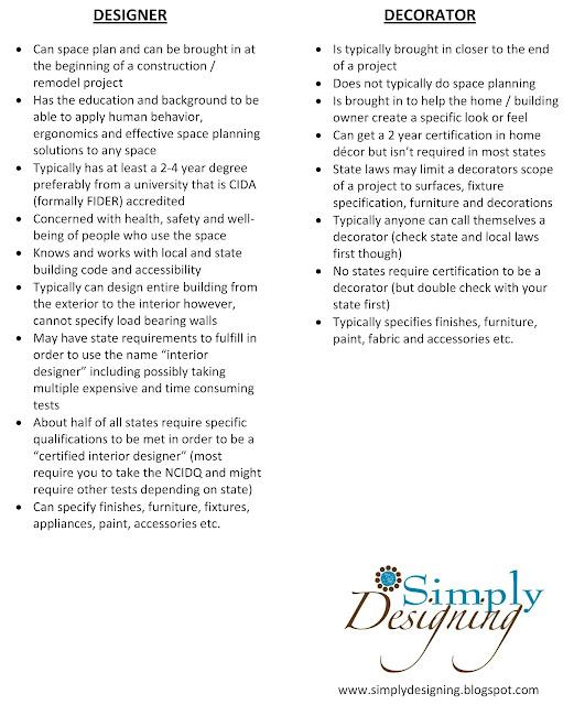 designer+vs+decorator Designer vs Decorator {Life as an Interior Designer: Part 1} 11