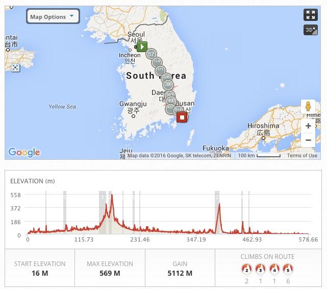 Download EPub PDF Free Map My Ride Bike - Map my bike ride