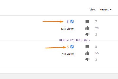 Monetized Videos on YouTube