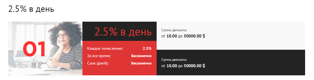 Инвестиционные планы Shareshot
