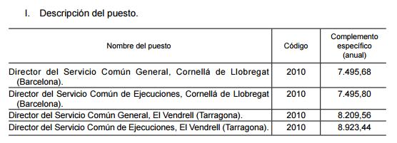 Ccoo justicia catalunya rpt de letrados de la for Correos cornella de llobregat