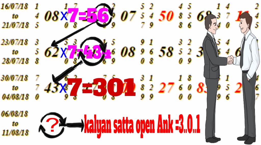 Kalyan Satta Fix SattaMatka Open To Cloce By Satta - Best Open King
