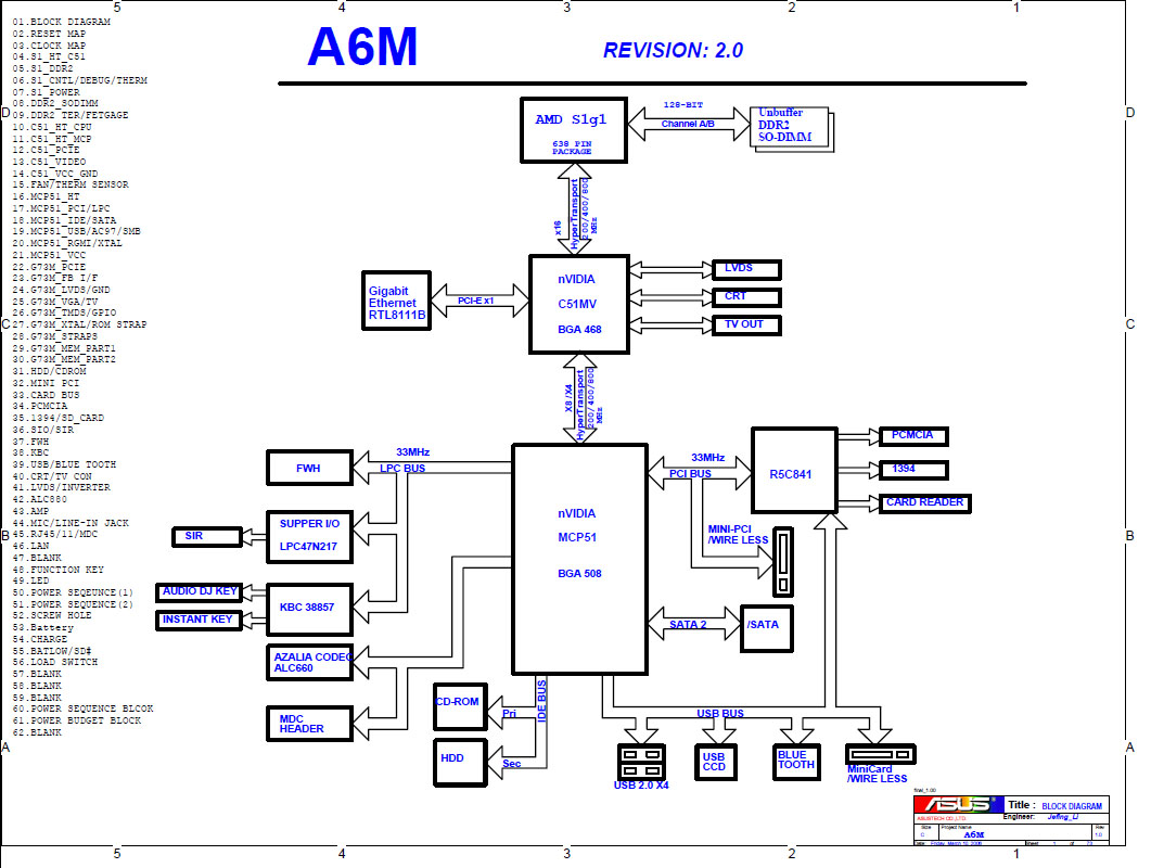 laptop motherboard wiring diagram wiring diagram Flash Drive Wiring Diagram