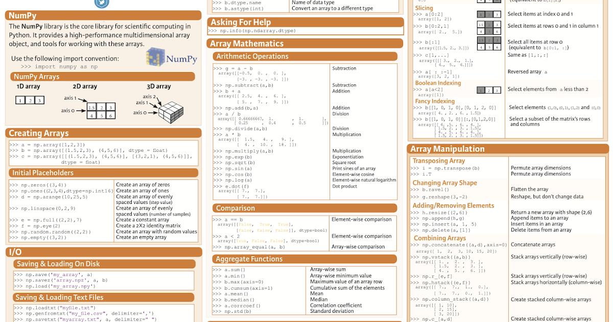 Data Science & Machine Learning Cheat Sheet ~ Coding