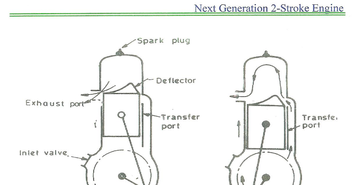 Engineering Seminar Topics And Project Next Generation 2