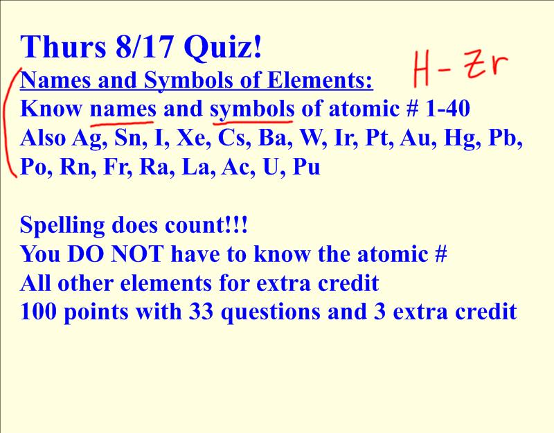 Chemistry honors welcome to chemistry honors discussed class discussed class syllabus received temporary periodic tables element namesymbol quiz on thurs 817 urtaz Gallery