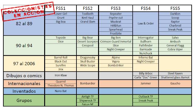 FSS 1 a 5 - Gi Joe Club