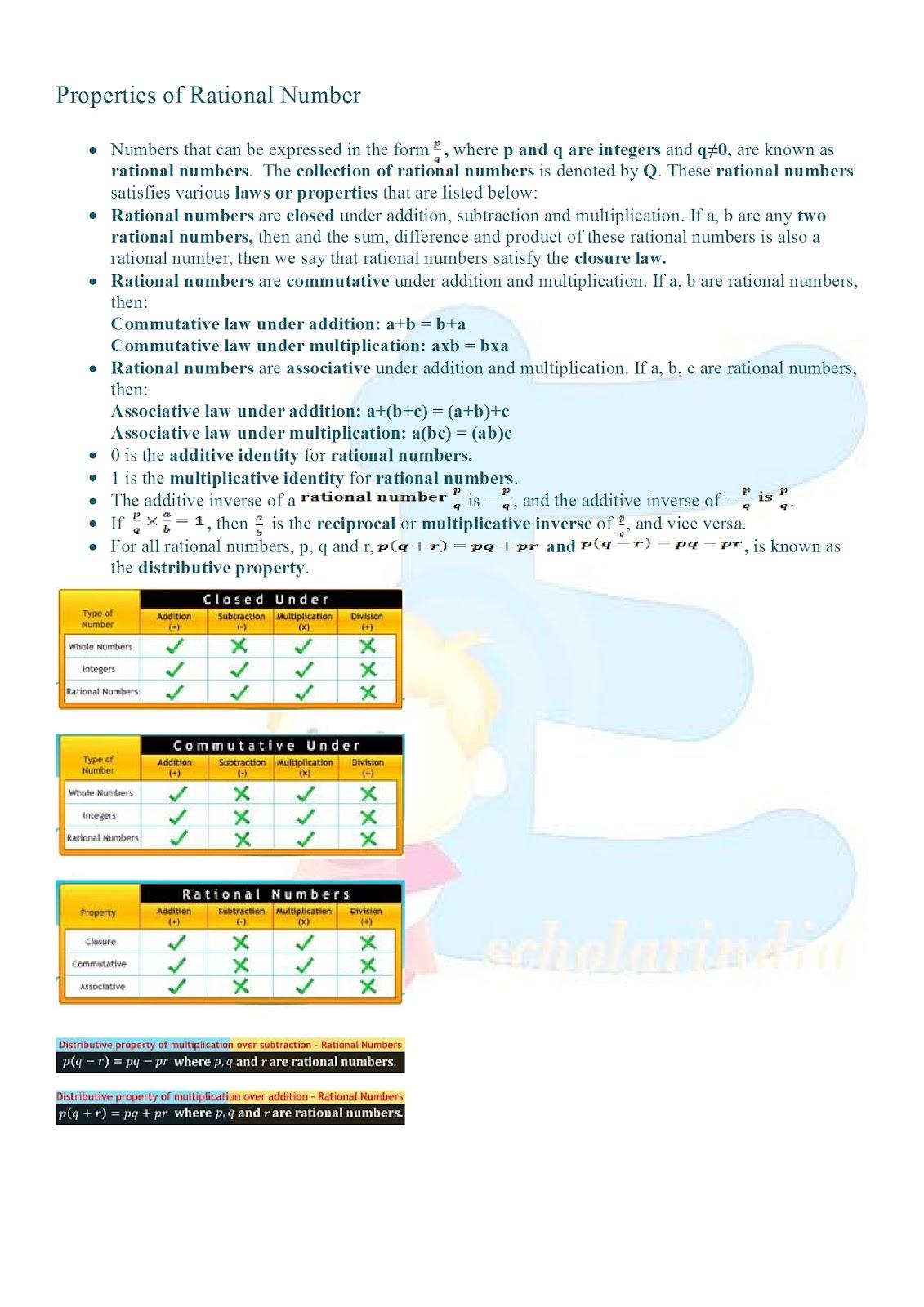 Chapter Summery Cbse Class Viii Maths Chapter 1