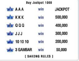 Cara Dan Tips Supaya Bisa Mendapatkan Jackpot Di Game Sakong Online