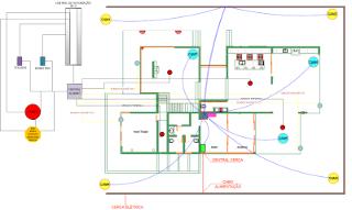 Projeto Automação Residencial