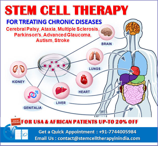 Stem Cell Therapy For Chronic Diseases India