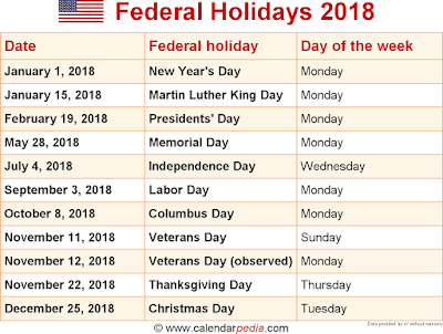 Feriados americanos - 2018