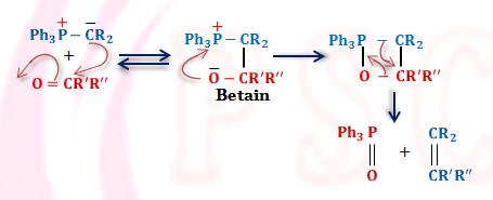 Methods of Preparation of alkenes