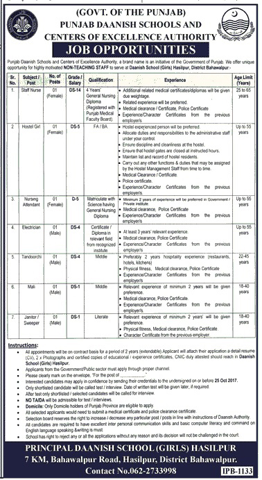 Jobs in Punjab Daanish Schools And Centers Of Excellence Authority Oct 2017
