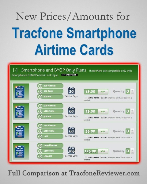 New Prices/Changes to Tracfone Smartphone Cards