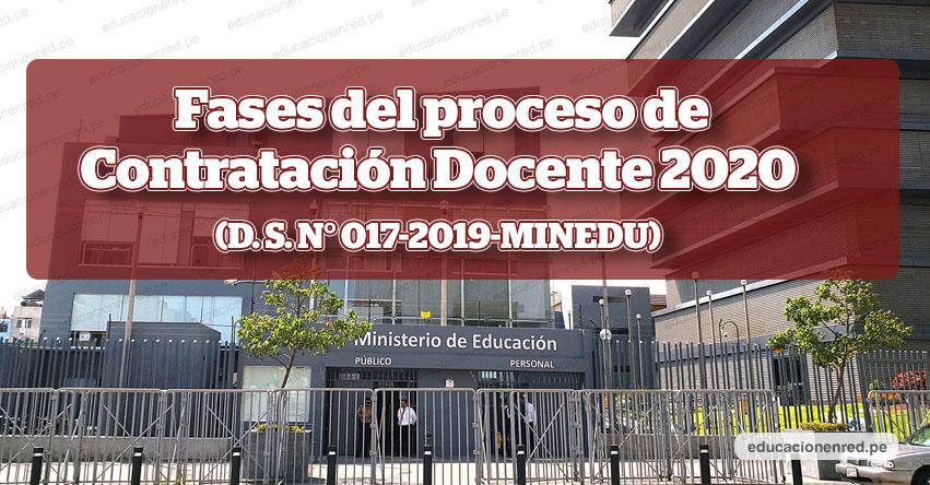 MINEDU: Conoce las Fases del proceso de Contratación Docente 2020 (D. S. N° 017-2019-MINEDU) www.minedu.gob.pe