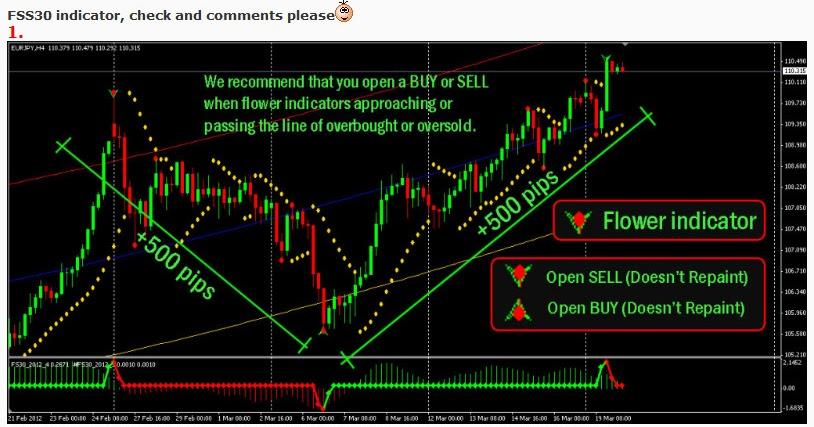 Ingin Mendapat Hasil Trading Terbaik, Optimalkan Indikator RSI - DIDIMAX | Broker You can Trust