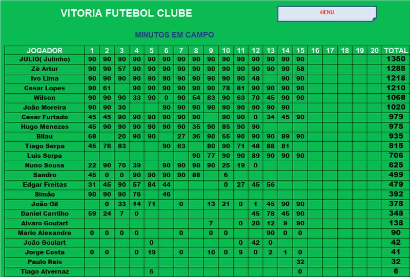 Site de estatistica de futebol