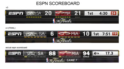 NBA 2K13 New ESPN Scoreboard Mod Final