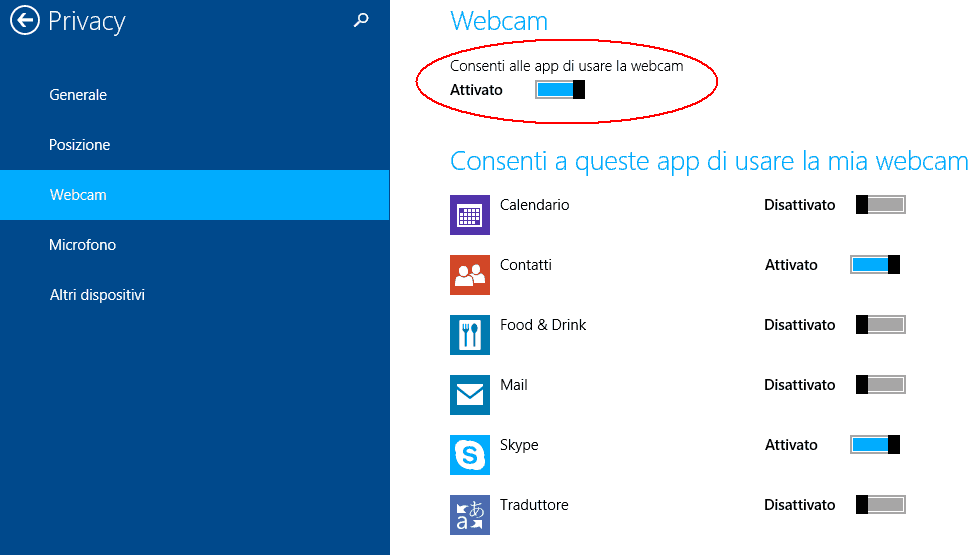 Windows 8.1 opzioni Privacy