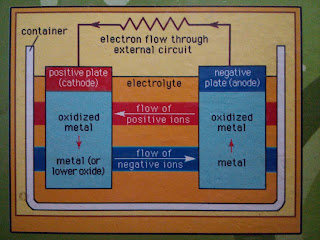 what is electronic cell